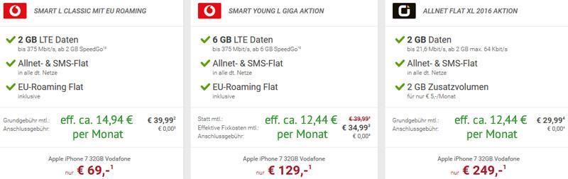 iPhone 7 32GB Vodafone Flatrate
