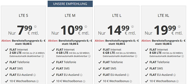 Premium SIM All NEt Flatrates
